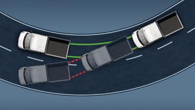 Opel Movano - System ESP®